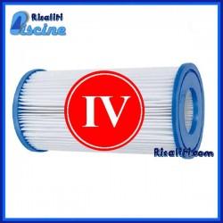 Cartuccia ricambio filtro piscina fuori terra Filter Cartridge IV