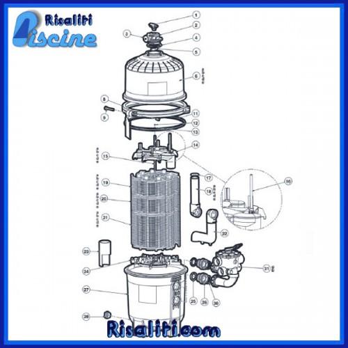 DEX7200DC Kit filtrante DE7200 filtro a diatomee hayward Pro Grid