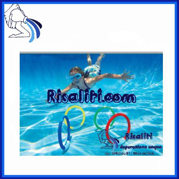 Risaliti depurazione acqua e piscine prato e pistoia 55501 for Gioco di piscine